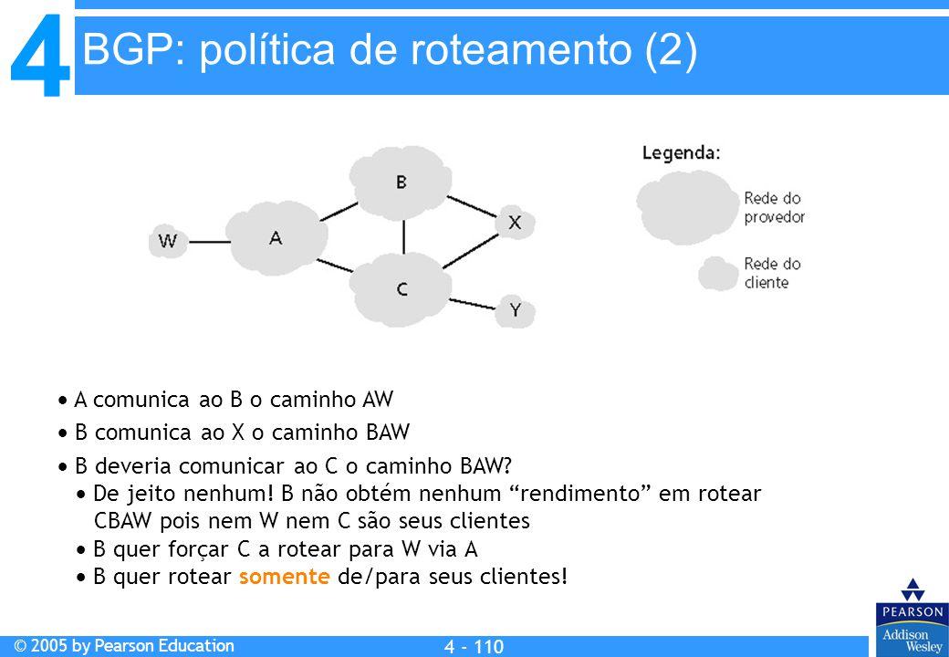 BGP: política de roteamento (2)