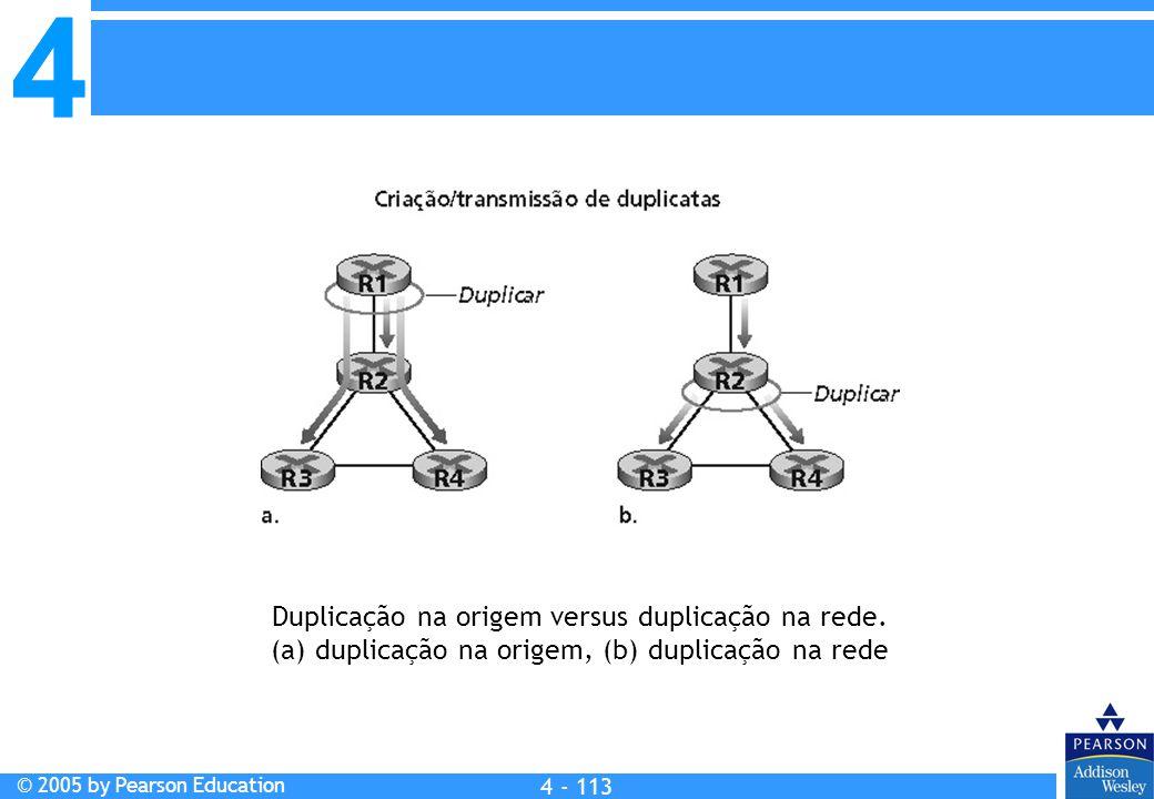 Duplicação na origem versus duplicação na rede.