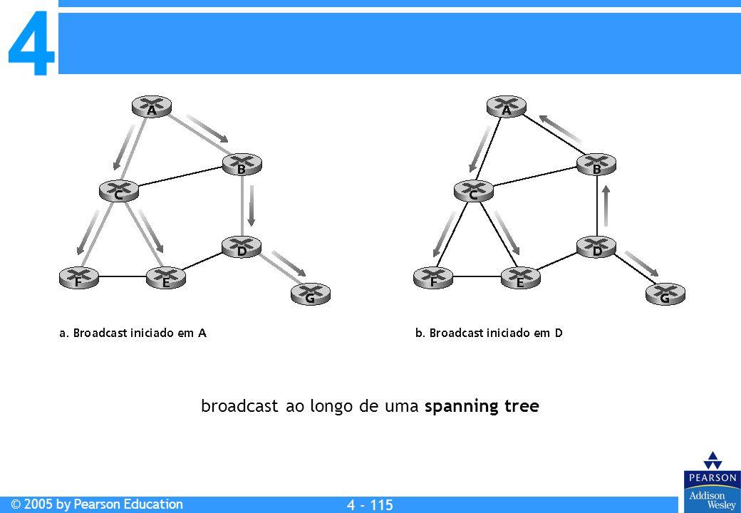 broadcast ao longo de uma spanning tree
