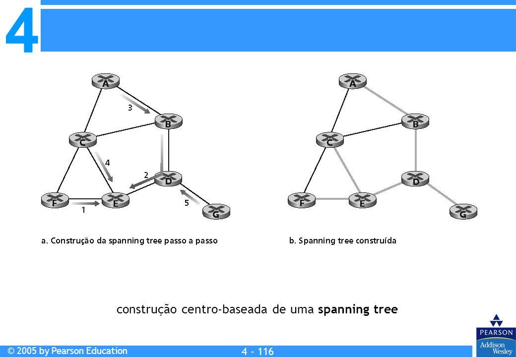 construção centro-baseada de uma spanning tree