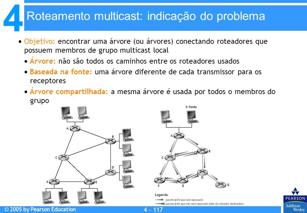 Roteamento multicast: indicação do problema