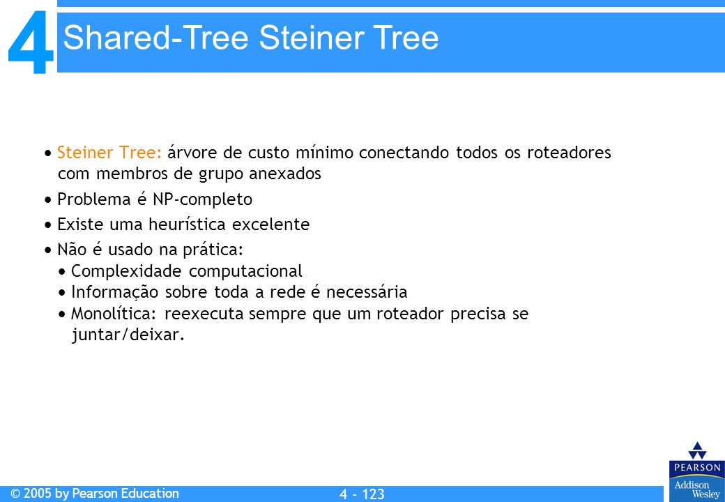 Shared-Tree Steiner Tree