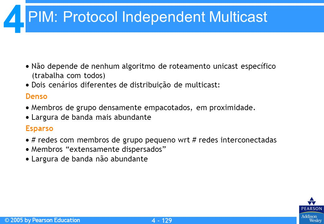 PIM: Protocol Independent Multicast