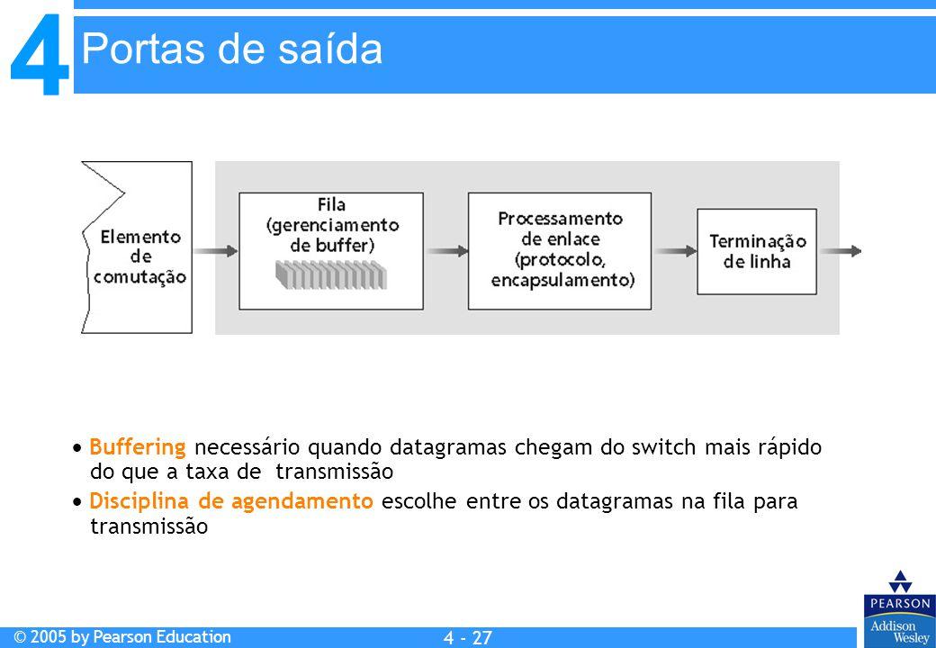 Portas de saída  Buffering necessário quando datagramas chegam do switch mais rápido do que a taxa de transmissão.