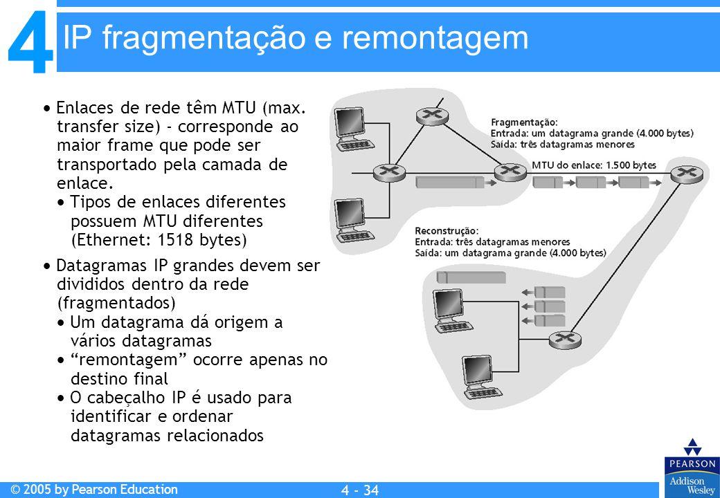 IP fragmentação e remontagem