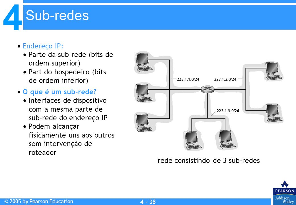 Sub-redes  Endereço IP:  Parte da sub-rede (bits de ordem superior)