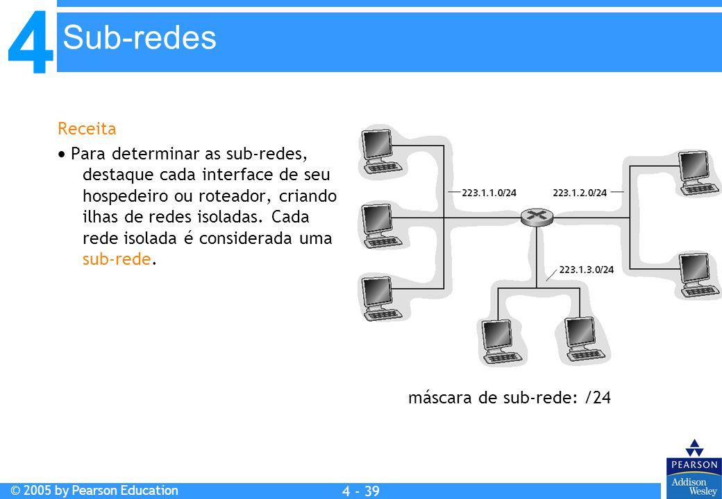 Sub-redes Receita.