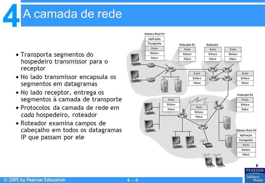 A camada de rede  Transporta segmentos do hospedeiro transmissor para o receptor.  No lado transmissor encapsula os segmentos em datagramas.