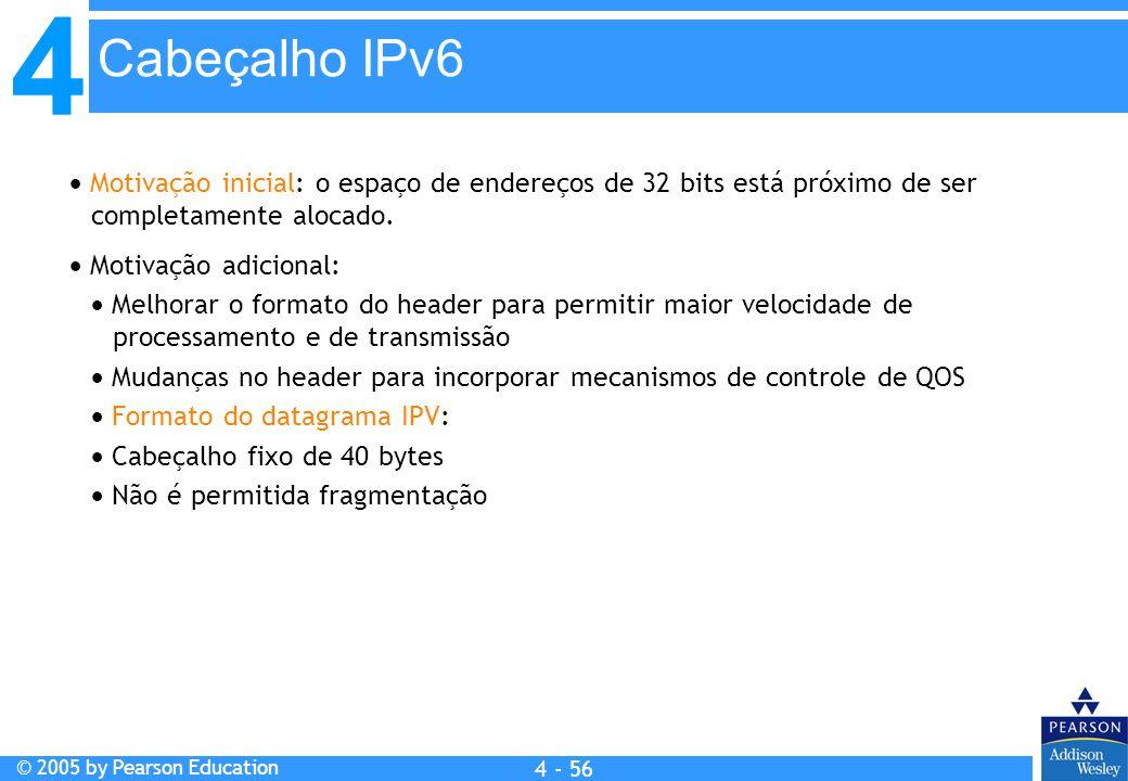 Cabeçalho IPv6  Motivação inicial: o espaço de endereços de 32 bits está próximo de ser completamente alocado.