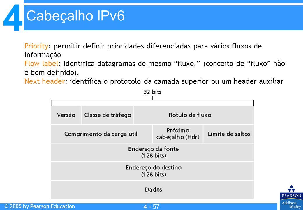 Cabeçalho IPv6 Priority: permitir definir prioridades diferenciadas para vários fluxos de informação.
