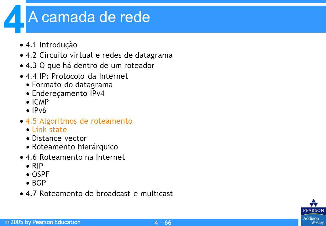 A camada de rede  4.1 Introdução