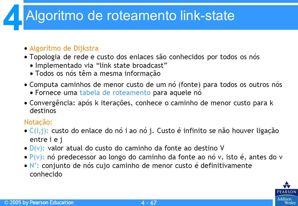 Algoritmo de roteamento link-state