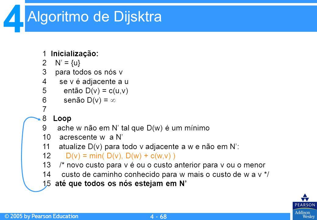 Algoritmo de Dijsktra 1 Inicialização: 2 N' = {u}