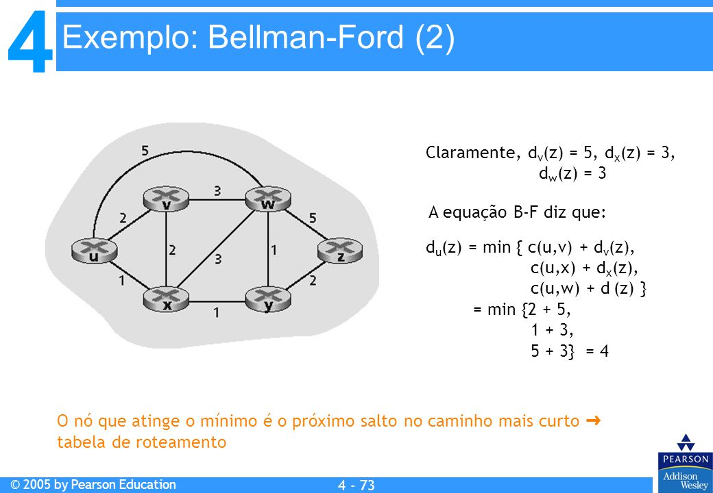Exemplo: Bellman-Ford (2)