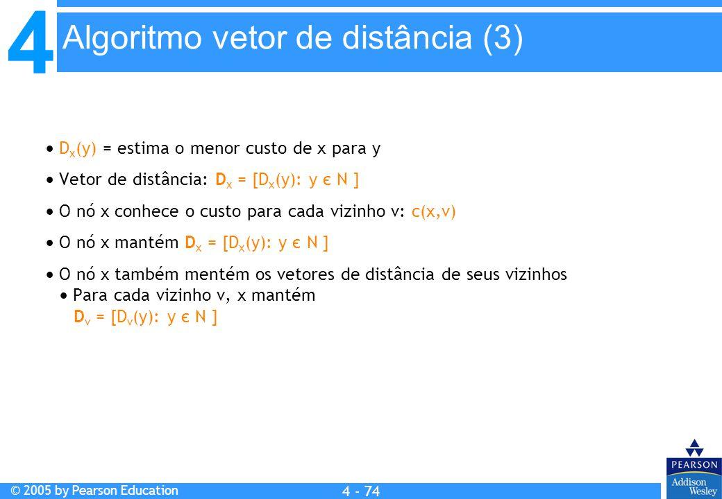 Algoritmo vetor de distância (3)