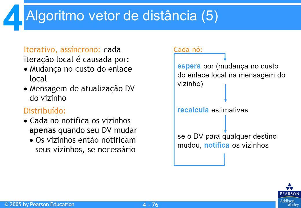 Algoritmo vetor de distância (5)