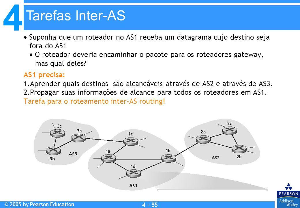 Tarefas Inter-AS  Suponha que um roteador no AS1 receba um datagrama cujo destino seja fora do AS1.