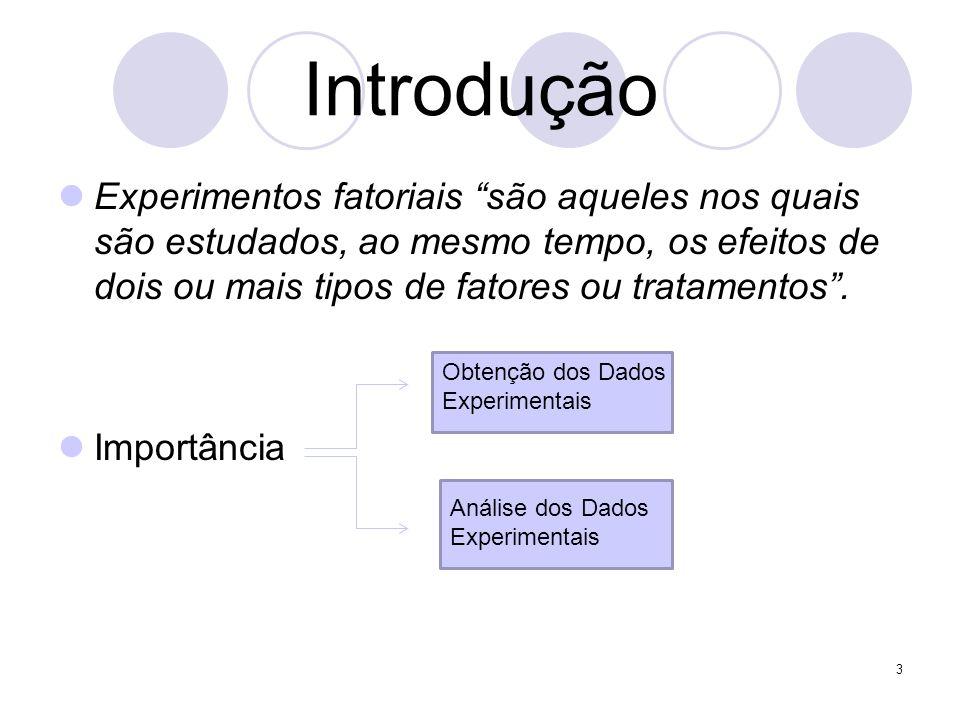 Introdução Experimentos fatoriais são aqueles nos quais são estudados, ao mesmo tempo, os efeitos de dois ou mais tipos de fatores ou tratamentos .