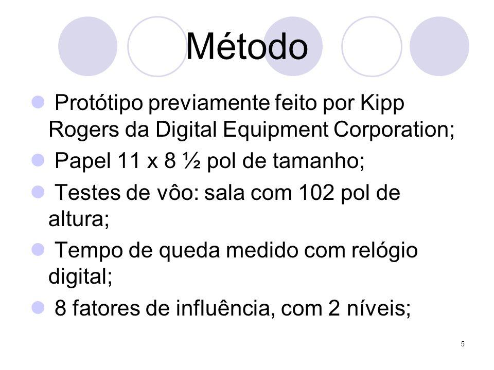Método Protótipo previamente feito por Kipp Rogers da Digital Equipment Corporation; Papel 11 x 8 ½ pol de tamanho;