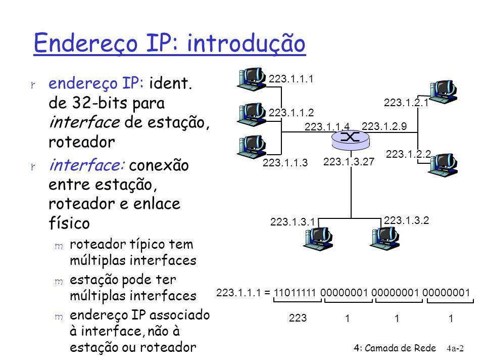 Endereço IP: introdução