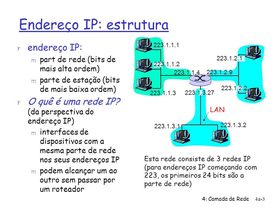 Endereço IP: estrutura