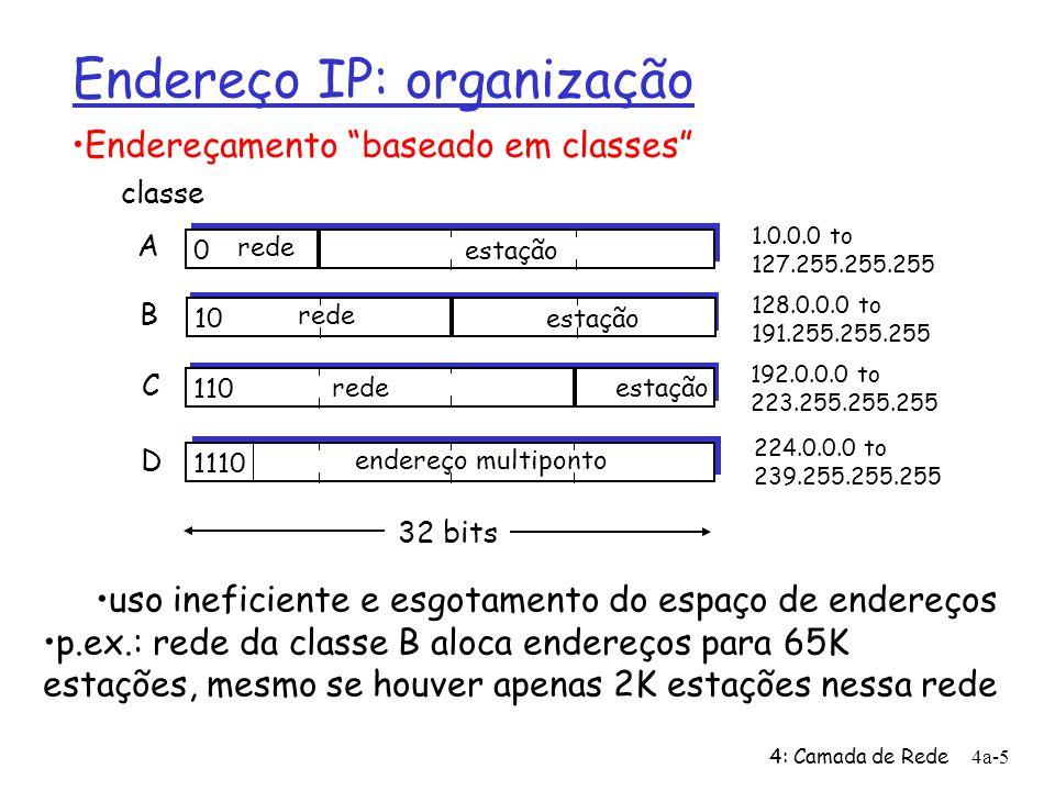 Endereço IP: organização