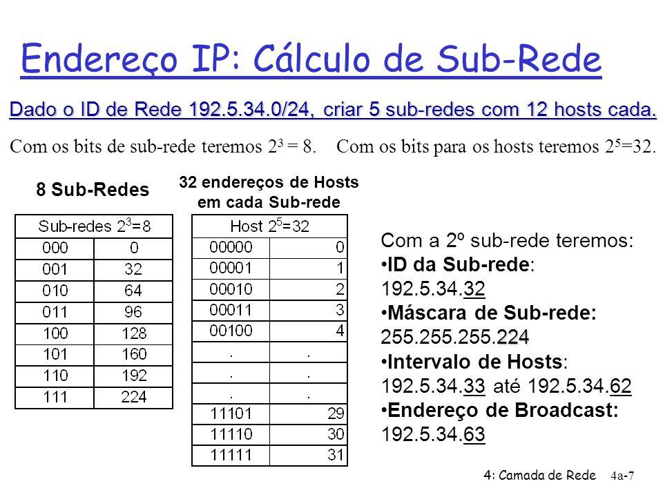 Endereço IP: Cálculo de Sub-Rede