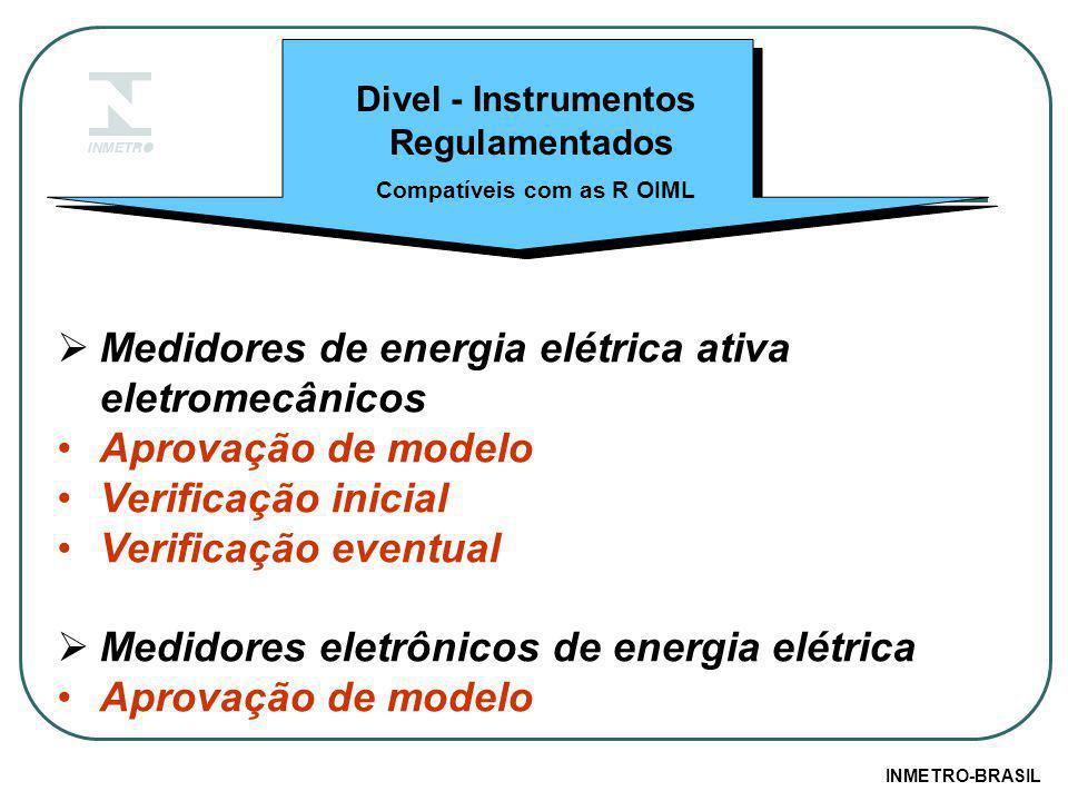 Medidores de energia elétrica ativa eletromecânicos