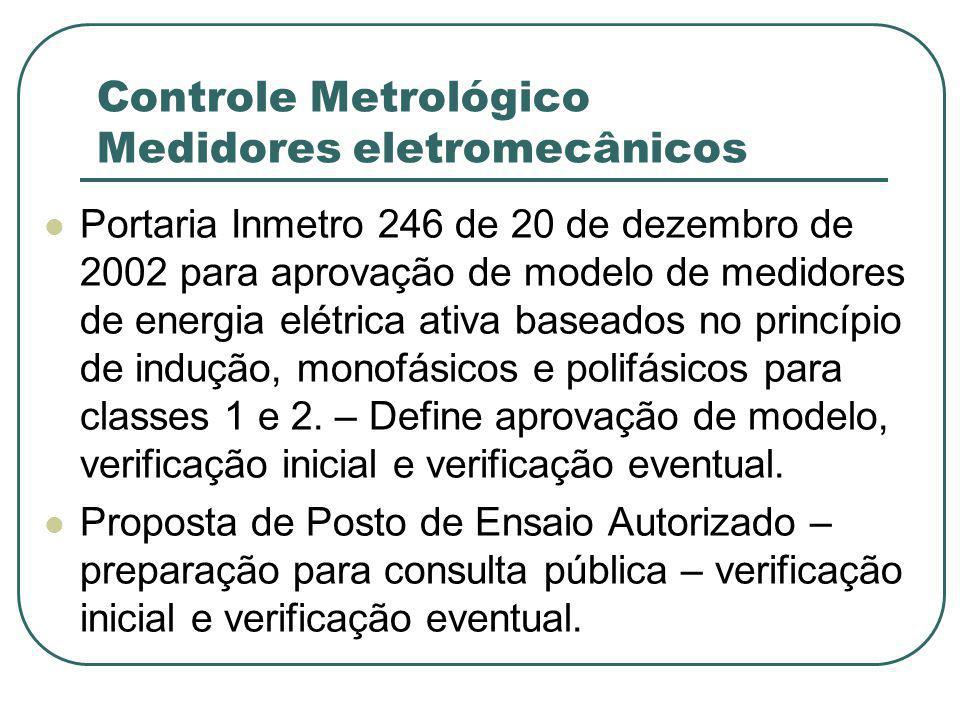 Controle Metrológico Medidores eletromecânicos