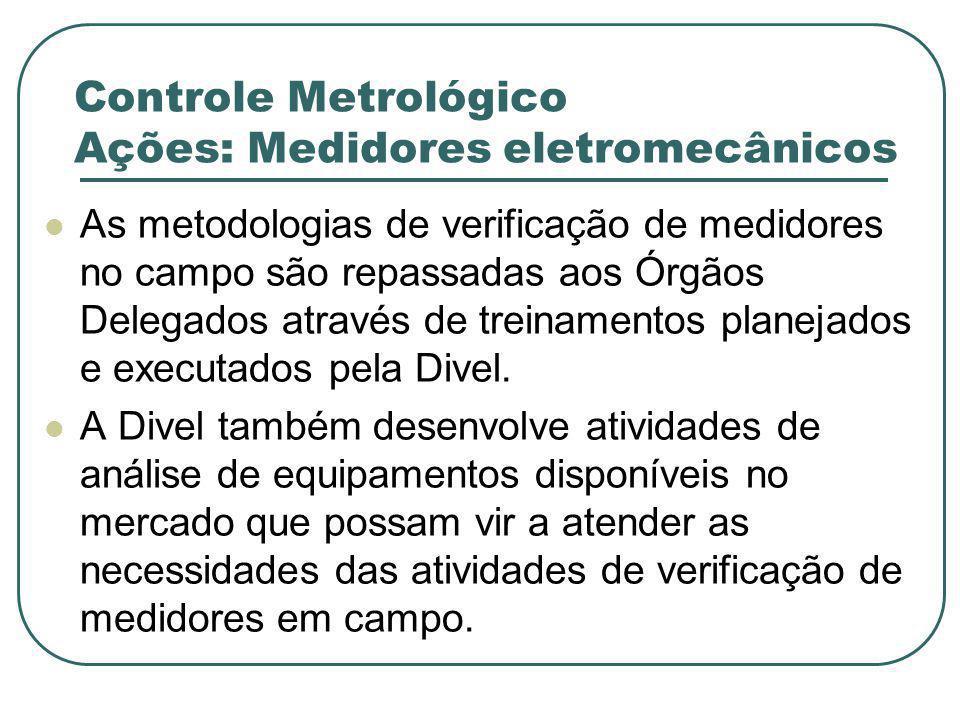 Controle Metrológico Ações: Medidores eletromecânicos