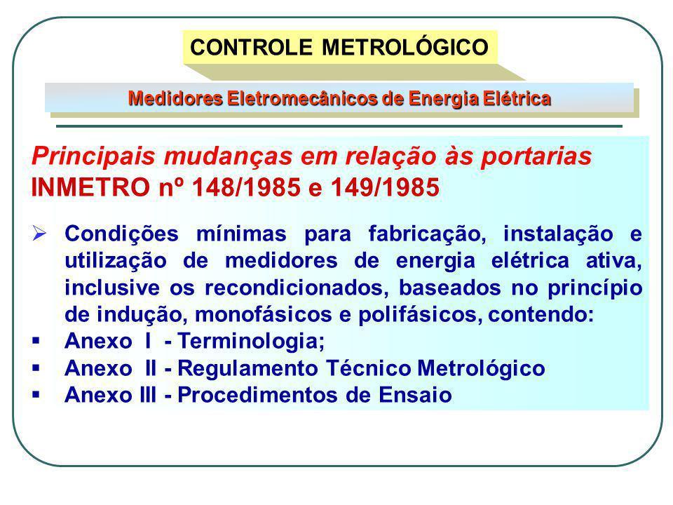 Medidores Eletromecânicos de Energia Elétrica