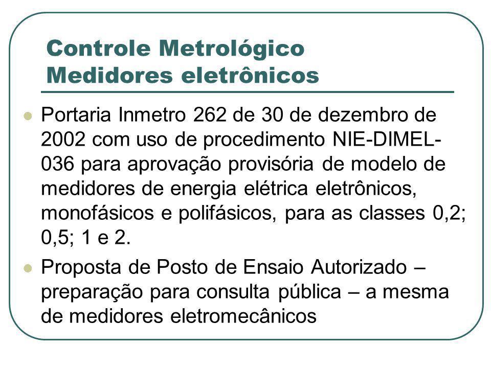 Controle Metrológico Medidores eletrônicos