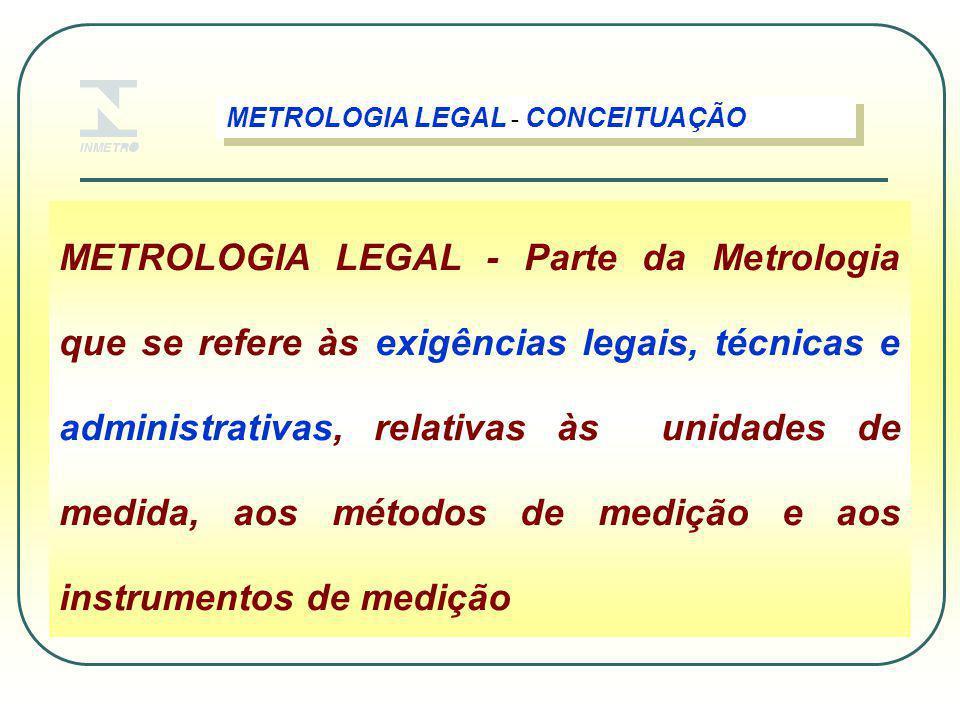 METROLOGIA LEGAL - CONCEITUAÇÃO