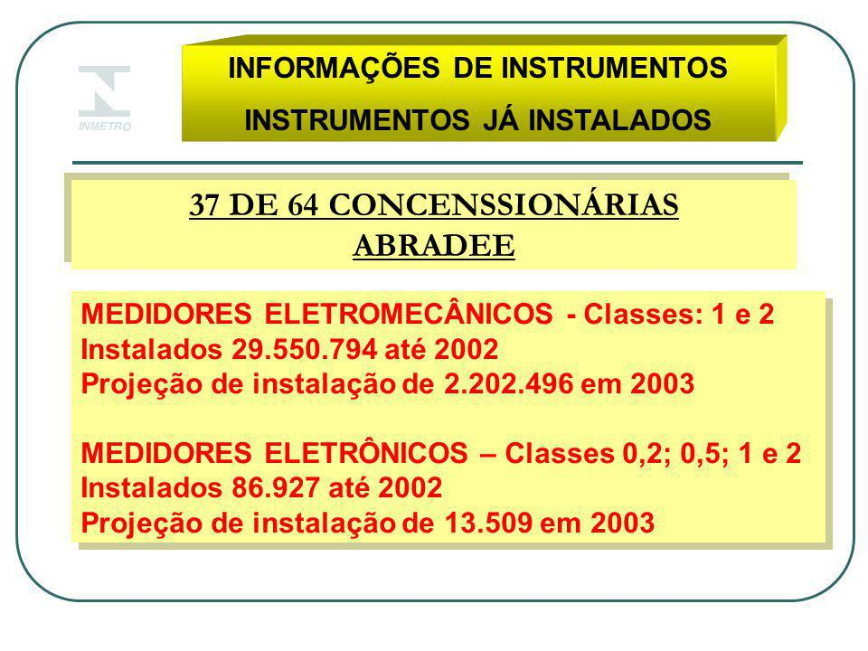 INFORMAÇÕES DE INSTRUMENTOS INSTRUMENTOS JÁ INSTALADOS