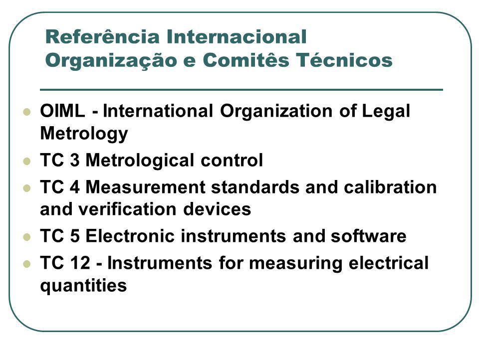Referência Internacional Organização e Comitês Técnicos