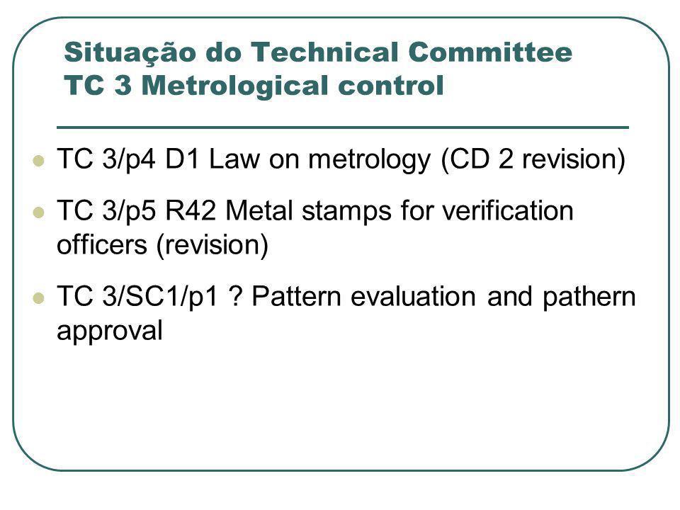 Situação do Technical Committee TC 3 Metrological control