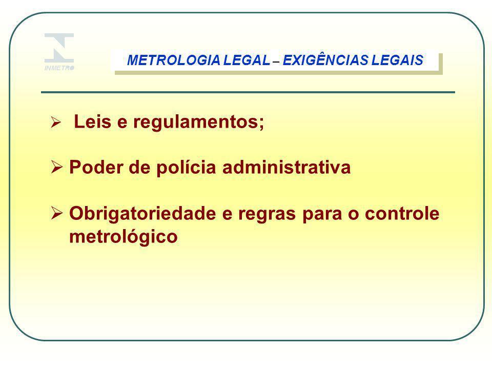 METROLOGIA LEGAL – EXIGÊNCIAS LEGAIS
