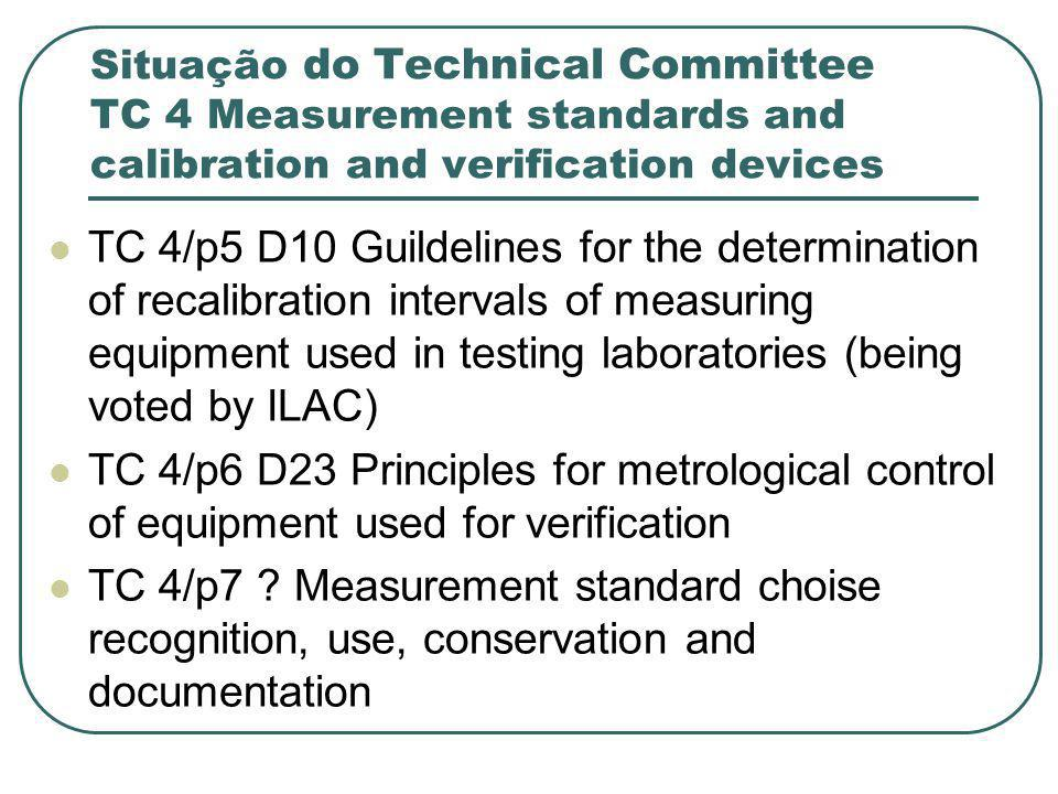 Situação do Technical Committee TC 4 Measurement standards and calibration and verification devices