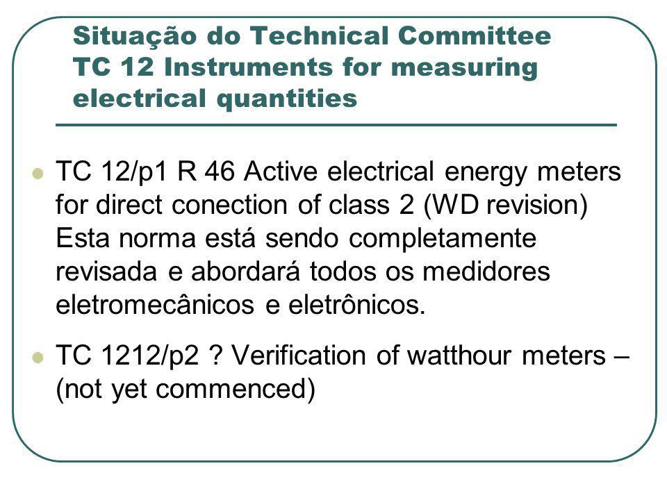 TC 1212/p2 Verification of watthour meters – (not yet commenced)