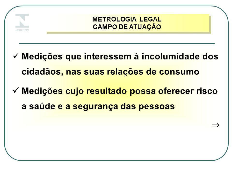 METROLOGIA LEGAL CAMPO DE ATUAÇÃO. Medições que interessem à incolumidade dos cidadãos, nas suas relações de consumo.