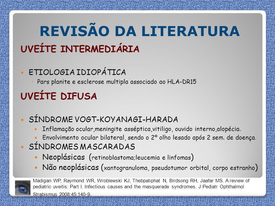 REVISÃO DA LITERATURA UVEÍTE INTERMEDIÁRIA UVEÍTE DIFUSA