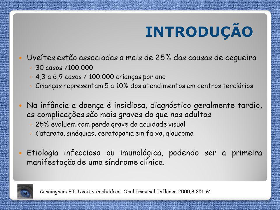INTRODUÇÃO Uveítes estão associadas a mais de 25% das causas de cegueira. 30 casos /100.000. 4,3 a 6,9 casos / 100.000 crianças por ano.