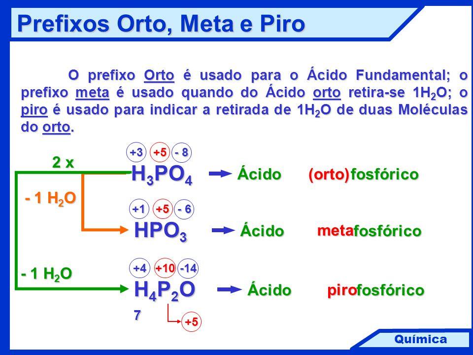 Prefixos Orto, Meta e Piro