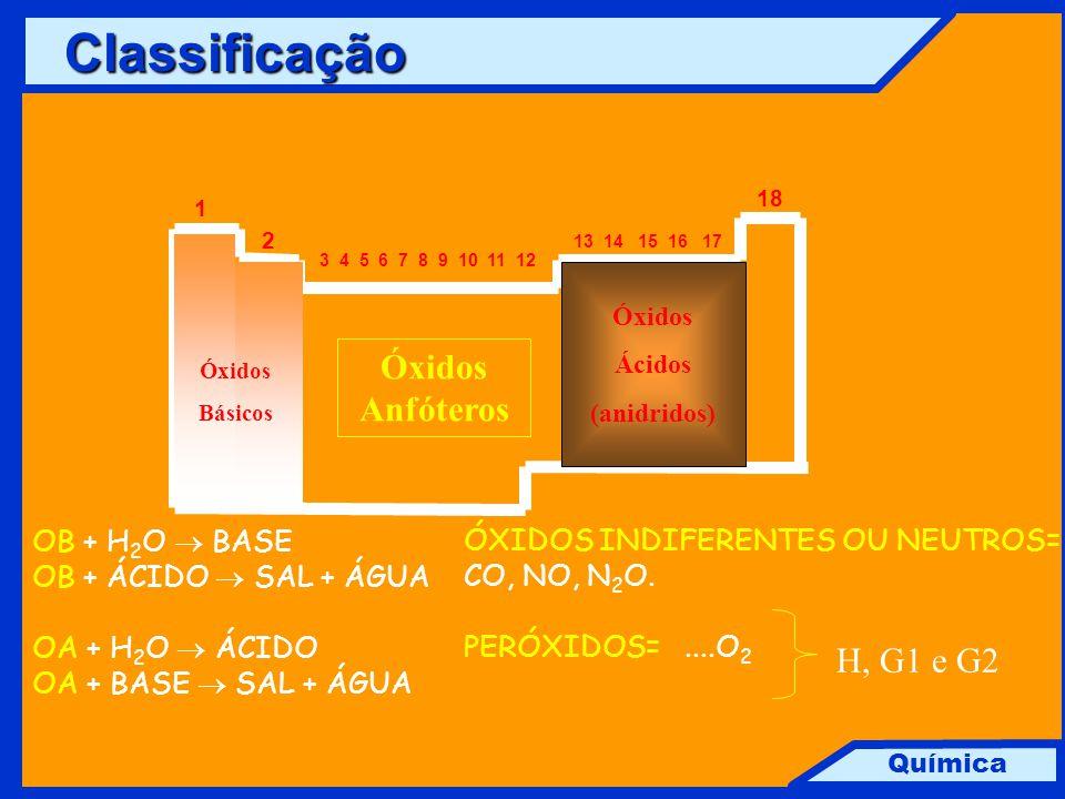 Classificação Óxidos Anfóteros H, G1 e G2 13 14 15 16 17