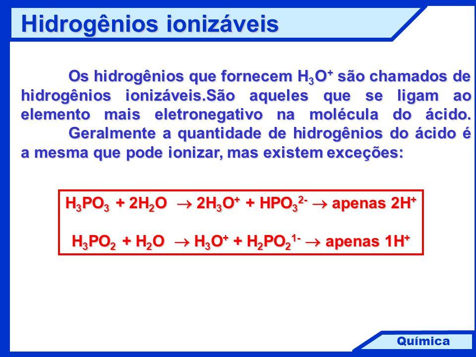 Hidrogênios ionizáveis