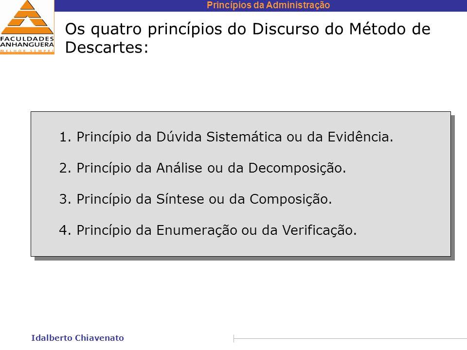 Os quatro princípios do Discurso do Método de Descartes: