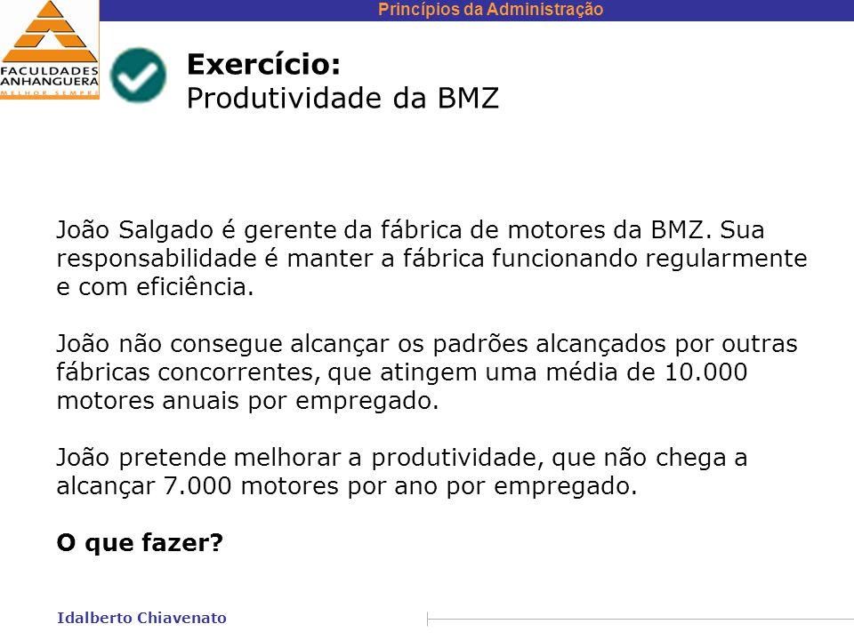Exercício: Produtividade da BMZ
