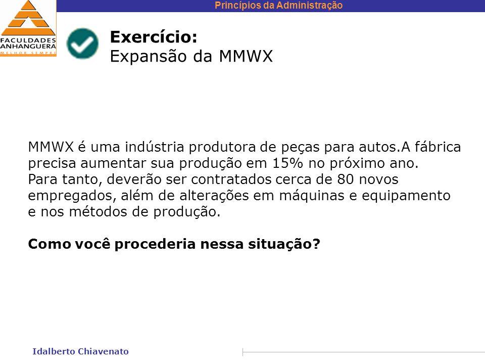 Exercício: Expansão da MMWX