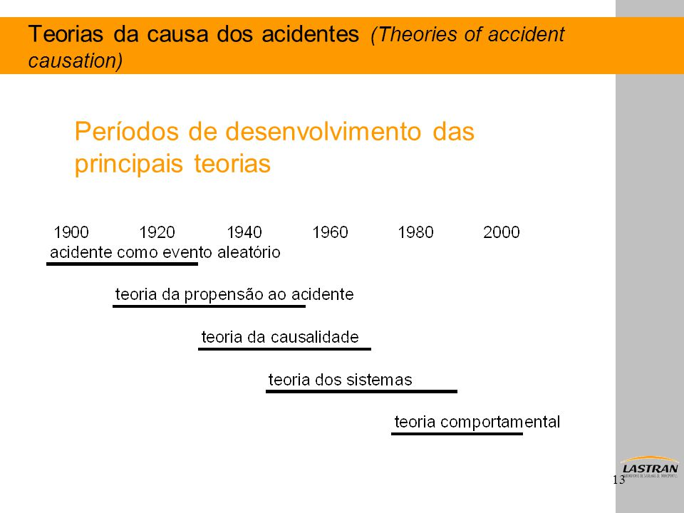 Teorias da causa dos acidentes (Theories of accident causation)
