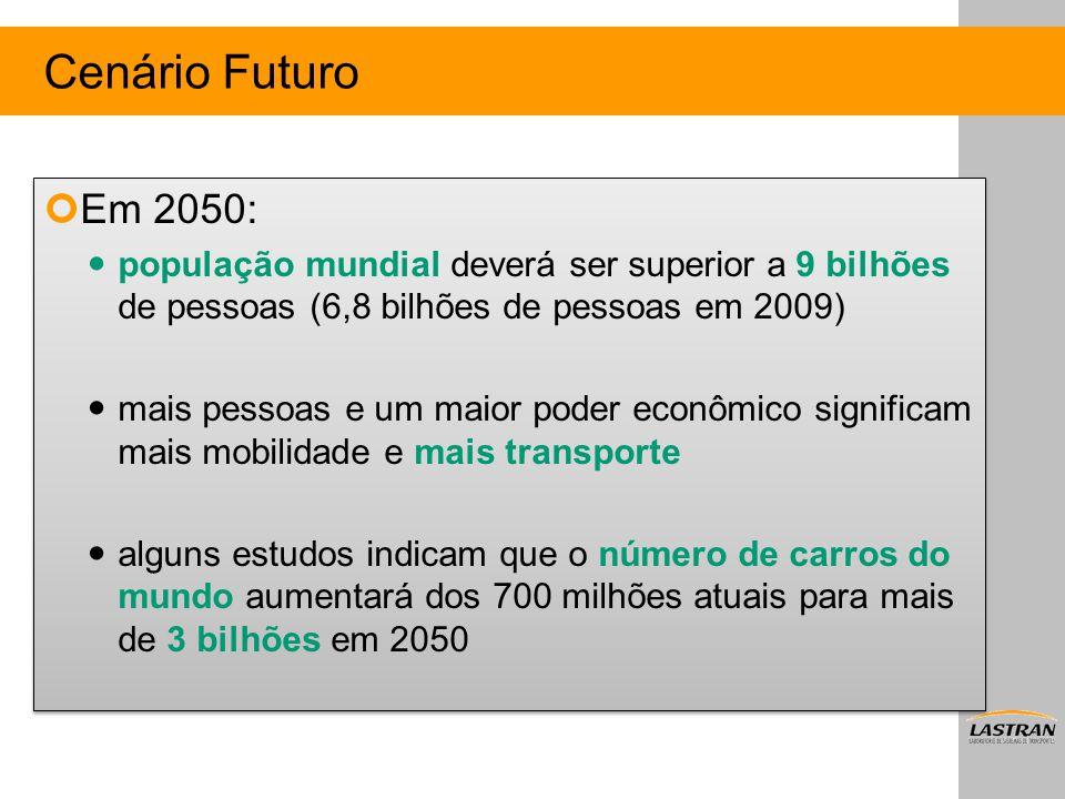 Cenário Futuro Em 2050: população mundial deverá ser superior a 9 bilhões de pessoas (6,8 bilhões de pessoas em 2009)